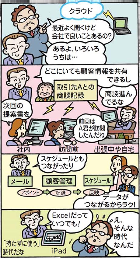 日本マイクロソフトのクラウドサービス