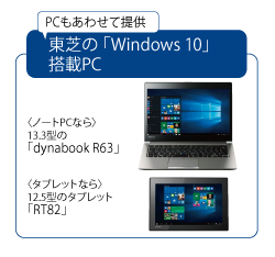 Windows10搭載PC