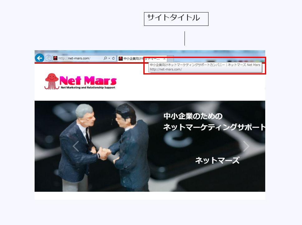 図3 サイトタイトルの表示