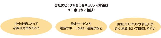 自社にピッタリ合うセキュリティ対策は NTT東日本に相談!