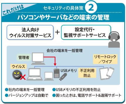 パソコンやサーバなどの端末の管理