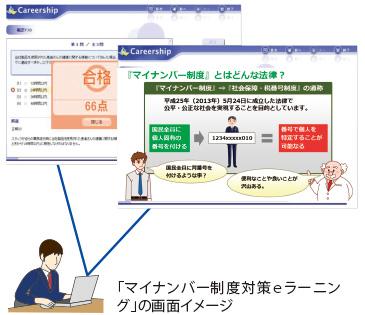 「マイナンバー制度対策eラーニング」の画面イメージ