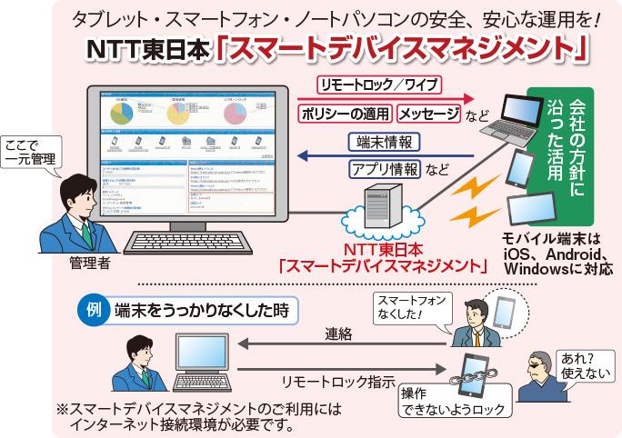 NTT東日本「スマートデバイスマネジメント」
