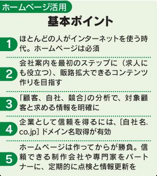 ホームページ活用の基本5