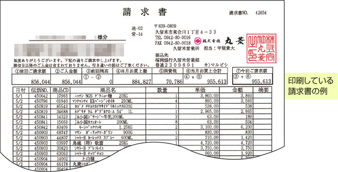 印刷している請求書の例