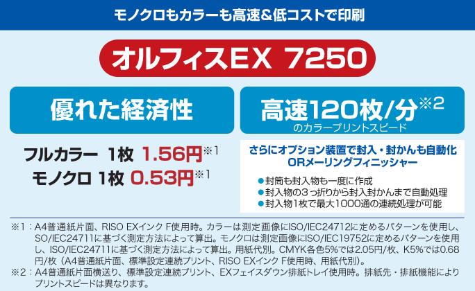 オルフィスEX 7250 優れた経済性(フルカラー1枚1.56円、モノクロ1枚0.53円)、高速120枚/分、オプション装置で封入・封かんも自動化可能。