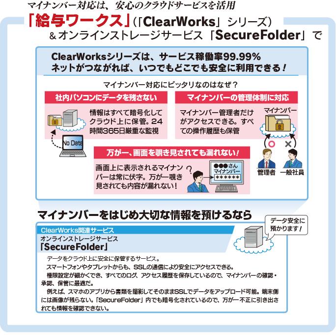 ClearWorksシリーズは、サービス稼働率99.99% ネットがつながれば、いつでもどこでも安全に利用できる!