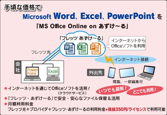 MS Office Online on あずけ~る、手ごろな価格でオフィスソフトとデータをクラウド共有