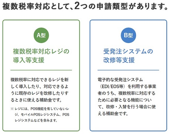 複数税率対応として、2つの申請類型があります